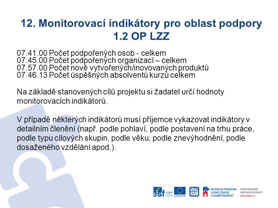12. Monitorovací indikátory pro oblast podpory 1.2 OP LZZ 07.41.00 Počet podpořených osob - celkem 07.45.00 Počet podpořených organizací – celkem 07.5