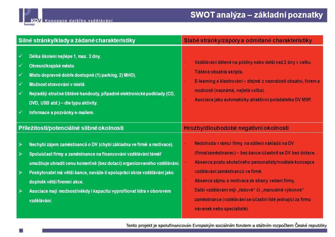 SWOT analýza – základní poznatky Silné stránky/klady a žádané charakteristikySlabé stránky/zápory a odmítané charakteristiky Délka školení nejlépe 1, max.