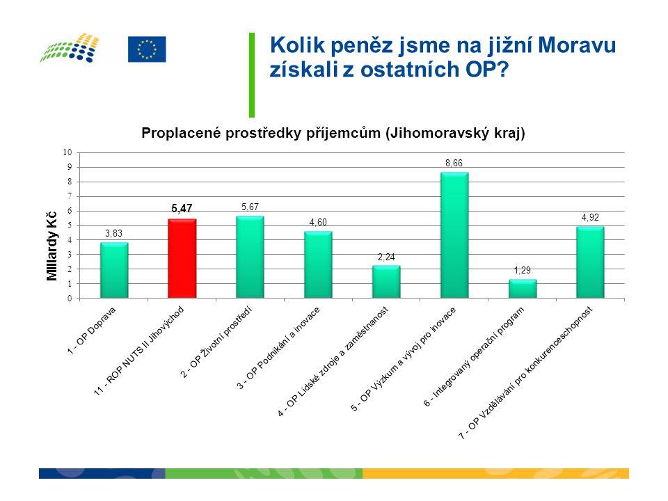 Kolik peněz jsme na jižní Moravu získali z ostatních OP?