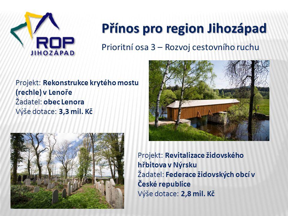 Přínos pro region Jihozápad Projekt: Rekonstrukce krytého mostu (rechle) v Lenoře Žadatel: obec Lenora Výše dotace: 3,3 mil. Kč Prioritní osa 3 – Rozv