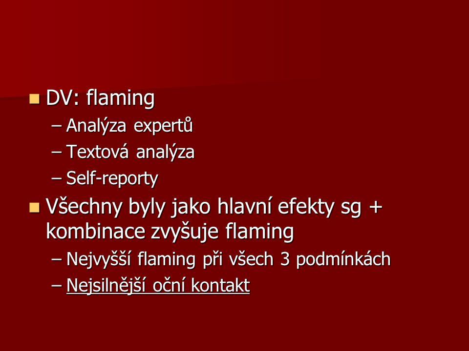 DV: flaming DV: flaming –Analýza expertů –Textová analýza –Self-reporty Všechny byly jako hlavní efekty sg + kombinace zvyšuje flaming Všechny byly jako hlavní efekty sg + kombinace zvyšuje flaming –Nejvyšší flaming při všech 3 podmínkách –Nejsilnější oční kontakt