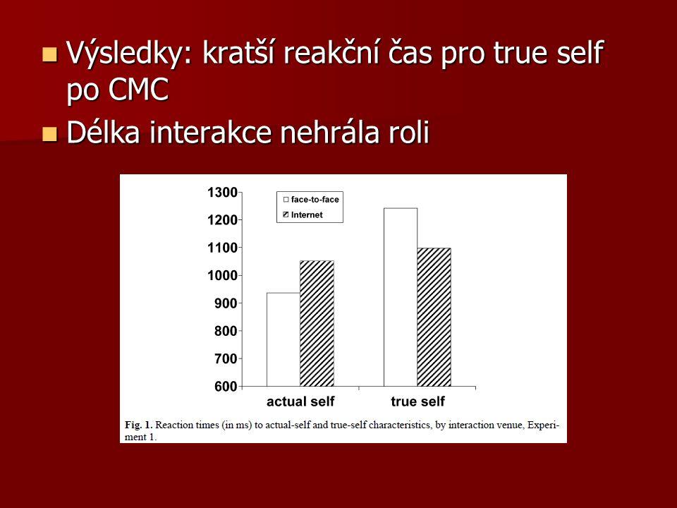 Výsledky: kratší reakční čas pro true self po CMC Výsledky: kratší reakční čas pro true self po CMC Délka interakce nehrála roli Délka interakce nehrála roli