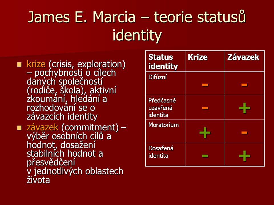 James E. Marcia – teorie statusů identity krize (crisis, exploration) – pochybnosti o cílech daných společností (rodiče, škola), aktivní zkoumání, hle