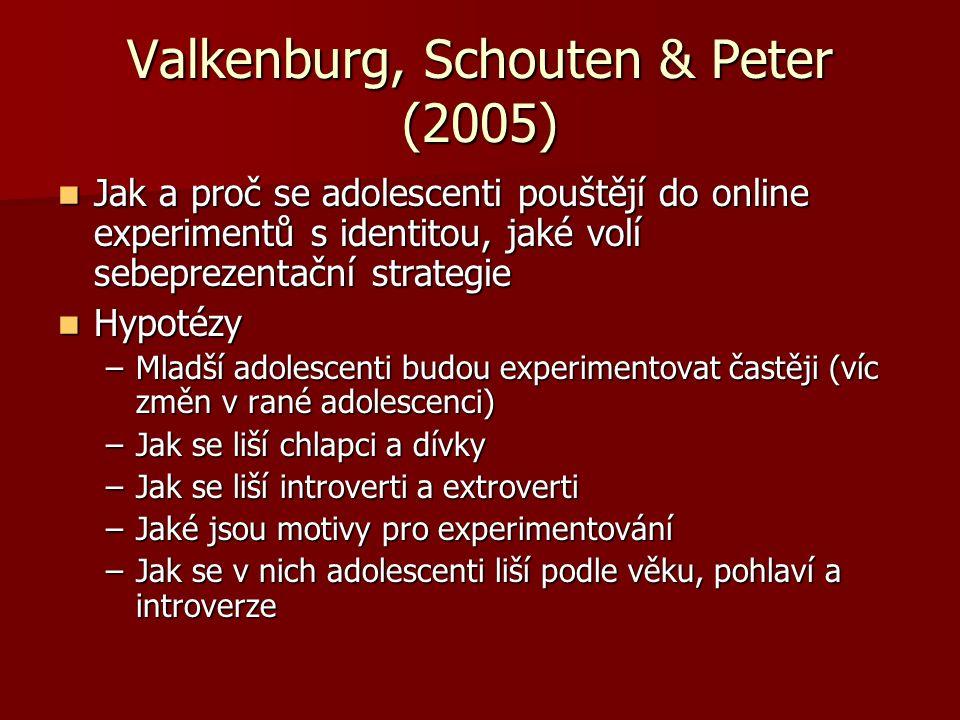 Valkenburg, Schouten & Peter (2005) Jak a proč se adolescenti pouštějí do online experimentů s identitou, jaké volí sebeprezentační strategie Jak a proč se adolescenti pouštějí do online experimentů s identitou, jaké volí sebeprezentační strategie Hypotézy Hypotézy –Mladší adolescenti budou experimentovat častěji (víc změn v rané adolescenci) –Jak se liší chlapci a dívky –Jak se liší introverti a extroverti –Jaké jsou motivy pro experimentování –Jak se v nich adolescenti liší podle věku, pohlaví a introverze