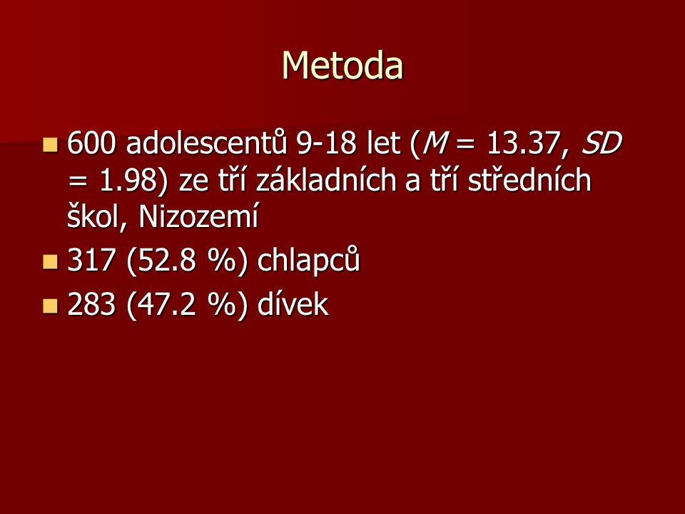 Metoda 600 adolescentů 9-18 let (M = 13.37, SD = 1.98) ze tří základních a tří středních škol, Nizozemí 600 adolescentů 9-18 let (M = 13.37, SD = 1.98) ze tří základních a tří středních škol, Nizozemí 317 (52.8 %) chlapců 317 (52.8 %) chlapců 283 (47.2 %) dívek 283 (47.2 %) dívek