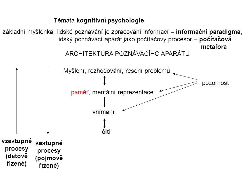 Témata kognitivní psychologie čití vnímání paměť, mentální reprezentace Myšlení, rozhodování, řešení problémů pozornost vzestupné procesy (datově řízené) sestupné procesy (pojmově řízené) základní myšlenka: lidské poznávání je zpracování informací – informační paradigma, lidský poznávací aparát jako počítačový procesor – počítačová metafora ARCHITEKTURA POZNÁVACÍHO APARÁTU