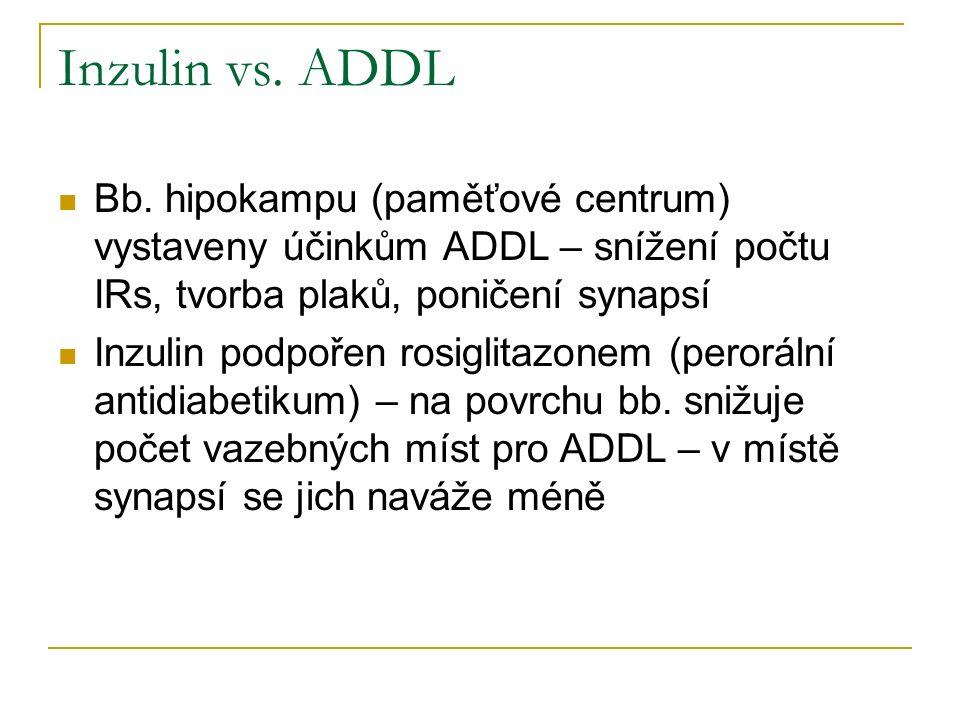 Inzulin vs. ADDL Bb.