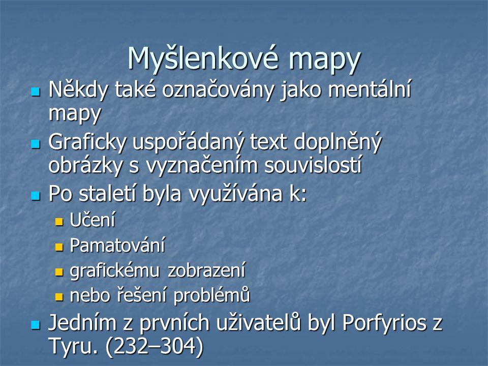 Myšlenkové mapy Někdy také označovány jako mentální mapy Někdy také označovány jako mentální mapy Graficky uspořádaný text doplněný obrázky s vyznačen