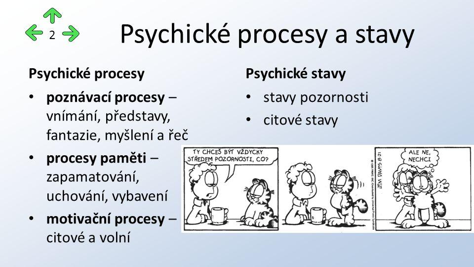 Psychické procesy a stavy Psychické procesy poznávací procesy – vnímání, představy, fantazie, myšlení a řeč procesy paměti – zapamatování, uchování, v