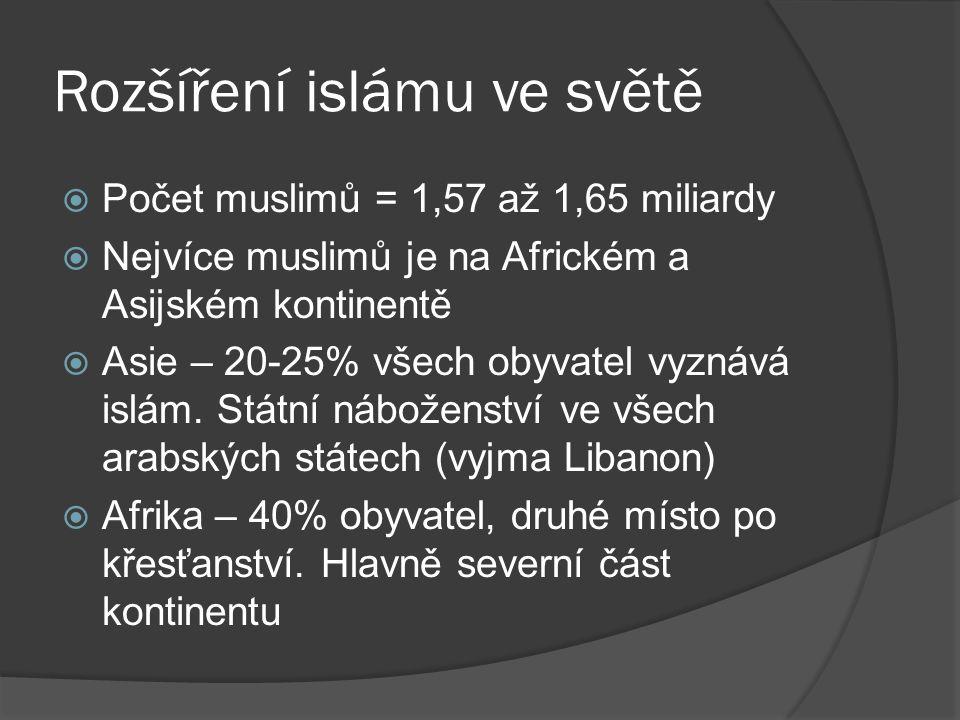 Rozšíření islámu ve světě  Počet muslimů = 1,57 až 1,65 miliardy  Nejvíce muslimů je na Africkém a Asijském kontinentě  Asie – 20-25% všech obyvate