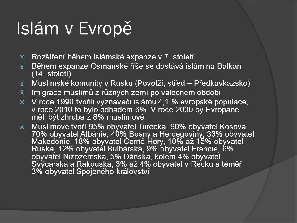 Islám v Evropě  Rozšíření během islámské expanze v 7. století  Během expanze Osmanské říše se dostává islám na Balkán (14. století)  Muslimské komu