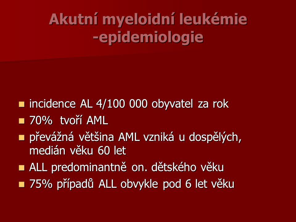 Akutní myeloidní leukémie -epidemiologie incidence AL 4/100 000 obyvatel za rok incidence AL 4/100 000 obyvatel za rok 70% tvoří AML 70% tvoří AML převážná většina AML vzniká u dospělých, medián věku 60 let převážná většina AML vzniká u dospělých, medián věku 60 let ALL predominantně on.