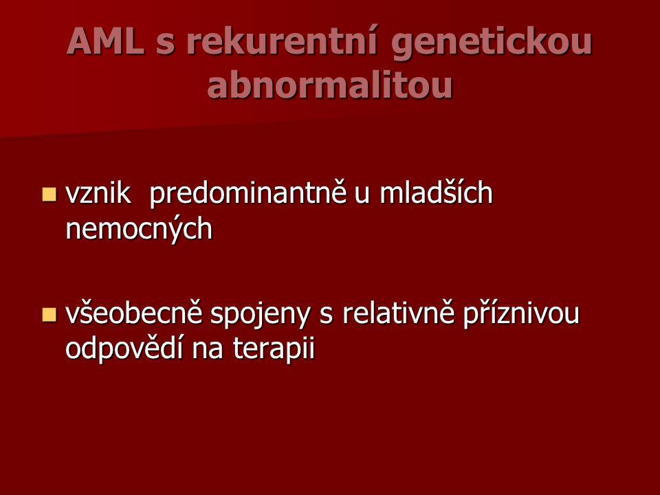AML s rekurentní genetickou abnormalitou vznik predominantně u mladších nemocných vznik predominantně u mladších nemocných všeobecně spojeny s relativně příznivou odpovědí na terapii všeobecně spojeny s relativně příznivou odpovědí na terapii