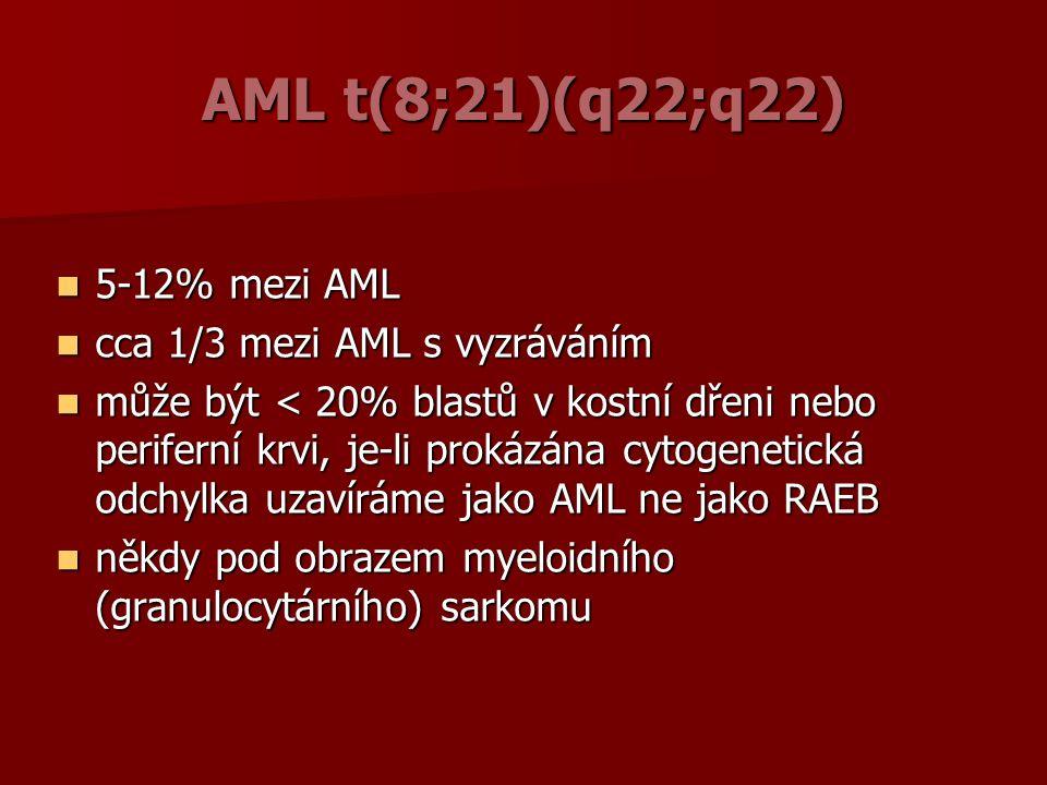 AML t(8;21)(q22;q22) 5-12% mezi AML 5-12% mezi AML cca 1/3 mezi AML s vyzráváním cca 1/3 mezi AML s vyzráváním může být < 20% blastů v kostní dřeni nebo periferní krvi, je-li prokázána cytogenetická odchylka uzavíráme jako AML ne jako RAEB může být < 20% blastů v kostní dřeni nebo periferní krvi, je-li prokázána cytogenetická odchylka uzavíráme jako AML ne jako RAEB někdy pod obrazem myeloidního (granulocytárního) sarkomu někdy pod obrazem myeloidního (granulocytárního) sarkomu