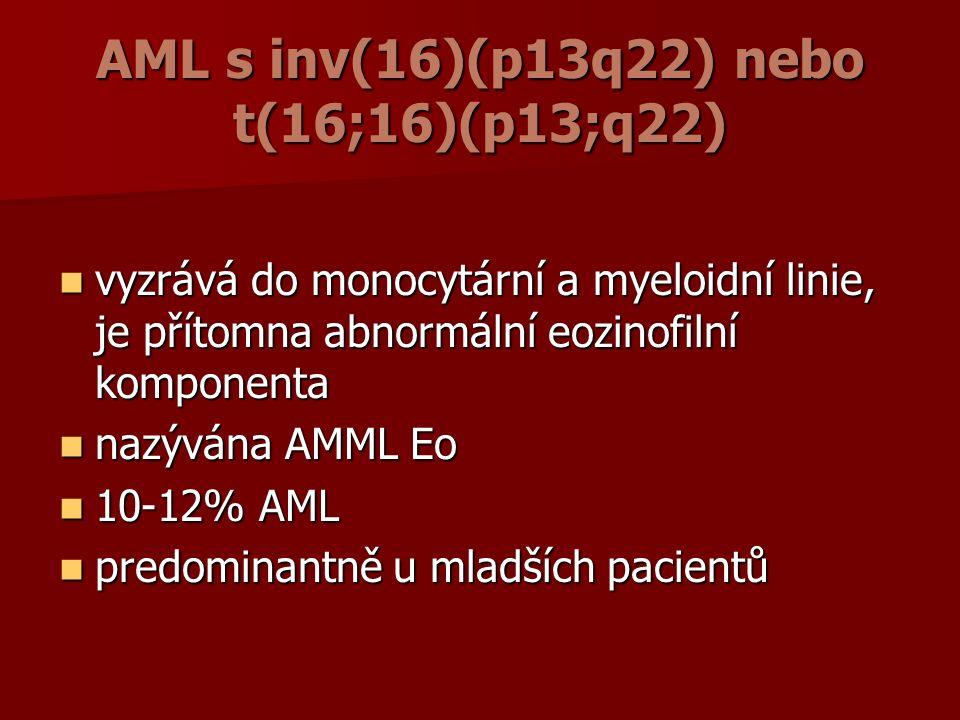 AML s inv(16)(p13q22) nebo t(16;16)(p13;q22) vyzrává do monocytární a myeloidní linie, je přítomna abnormální eozinofilní komponenta vyzrává do monocytární a myeloidní linie, je přítomna abnormální eozinofilní komponenta nazývána AMML Eo nazývána AMML Eo 10-12% AML 10-12% AML predominantně u mladších pacientů predominantně u mladších pacientů