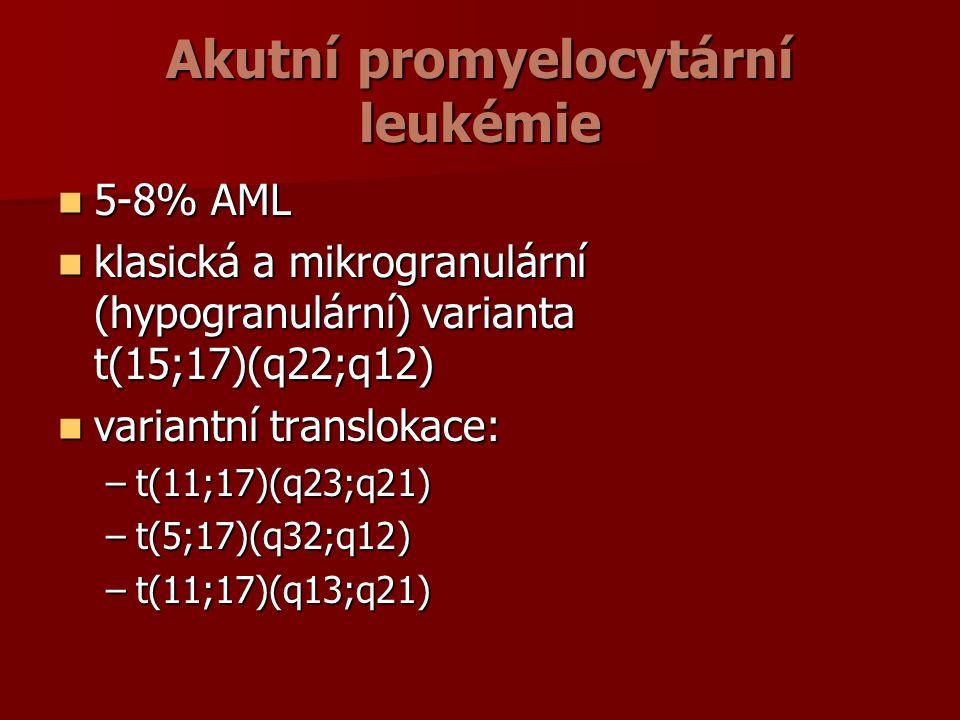 Akutní promyelocytární leukémie 5-8% AML 5-8% AML klasická a mikrogranulární (hypogranulární) varianta t(15;17)(q22;q12) klasická a mikrogranulární (hypogranulární) varianta t(15;17)(q22;q12) variantní translokace: variantní translokace: –t(11;17)(q23;q21) –t(5;17)(q32;q12) –t(11;17)(q13;q21)