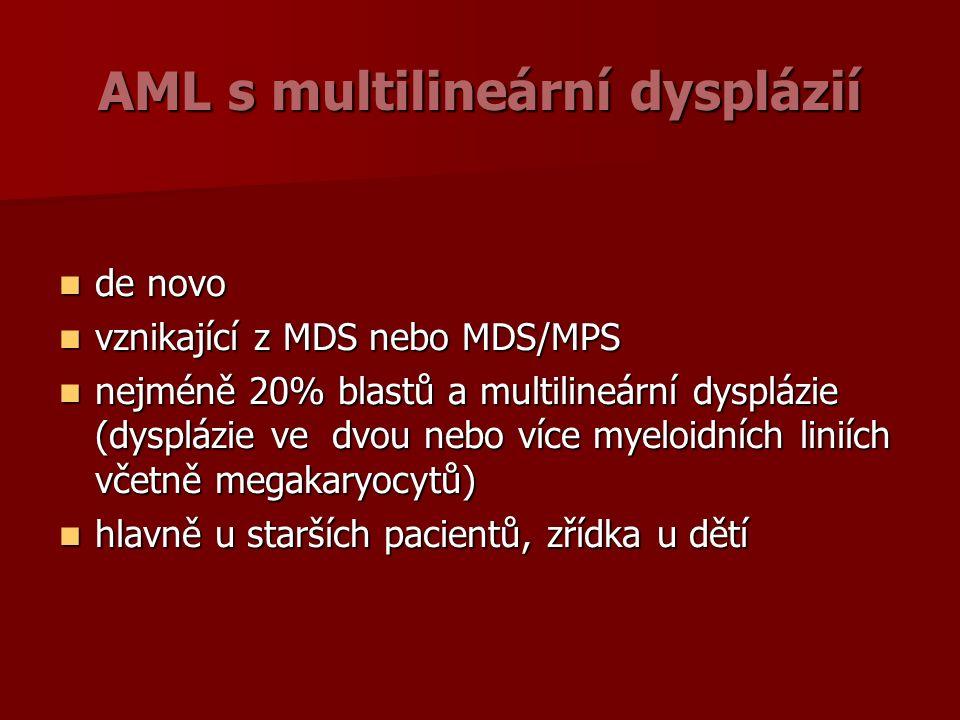 AML s multilineární dysplázií de novo de novo vznikající z MDS nebo MDS/MPS vznikající z MDS nebo MDS/MPS nejméně 20% blastů a multilineární dysplázie (dysplázie ve dvou nebo více myeloidních liniích včetně megakaryocytů) nejméně 20% blastů a multilineární dysplázie (dysplázie ve dvou nebo více myeloidních liniích včetně megakaryocytů) hlavně u starších pacientů, zřídka u dětí hlavně u starších pacientů, zřídka u dětí