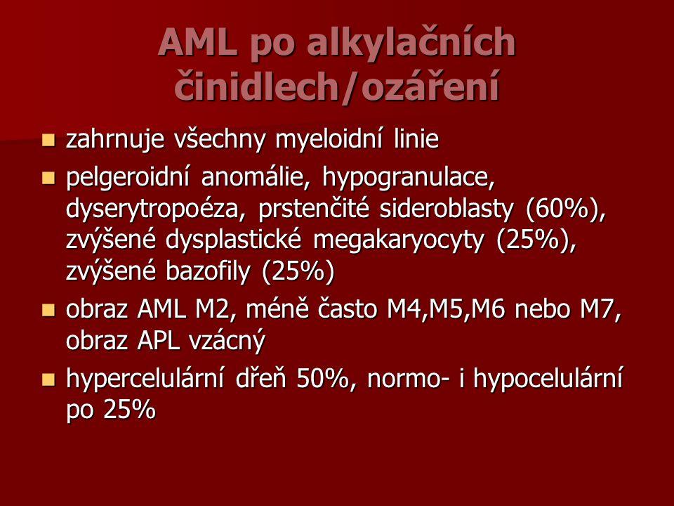AML po alkylačních činidlech/ozáření zahrnuje všechny myeloidní linie zahrnuje všechny myeloidní linie pelgeroidní anomálie, hypogranulace, dyserytropoéza, prstenčité sideroblasty (60%), zvýšené dysplastické megakaryocyty (25%), zvýšené bazofily (25%) pelgeroidní anomálie, hypogranulace, dyserytropoéza, prstenčité sideroblasty (60%), zvýšené dysplastické megakaryocyty (25%), zvýšené bazofily (25%) obraz AML M2, méně často M4,M5,M6 nebo M7, obraz APL vzácný obraz AML M2, méně často M4,M5,M6 nebo M7, obraz APL vzácný hypercelulární dřeň 50%, normo- i hypocelulární po 25% hypercelulární dřeň 50%, normo- i hypocelulární po 25%