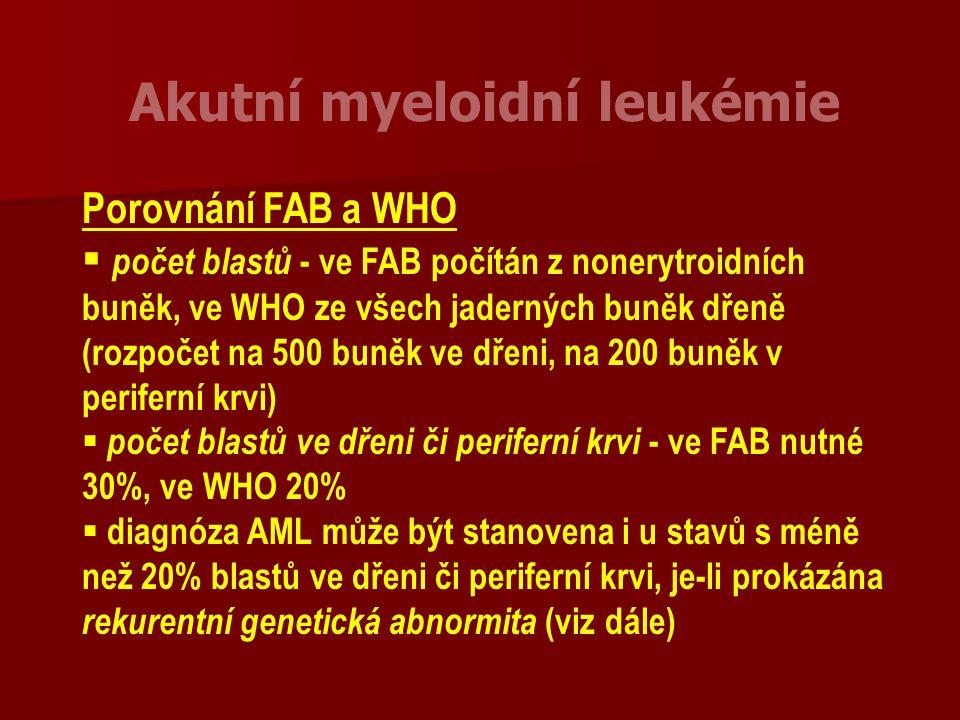 Akutní myeloidní leukémie Porovnání FAB a WHO  počet blastů - ve FAB počítán z nonerytroidních buněk, ve WHO ze všech jaderných buněk dřeně (rozpočet na 500 buněk ve dřeni, na 200 buněk v periferní krvi)  počet blastů ve dřeni či periferní krvi - ve FAB nutné 30%, ve WHO 20%  diagnóza AML může být stanovena i u stavů s méně než 20% blastů ve dřeni či periferní krvi, je-li prokázána rekurentní genetická abnormita (viz dále)