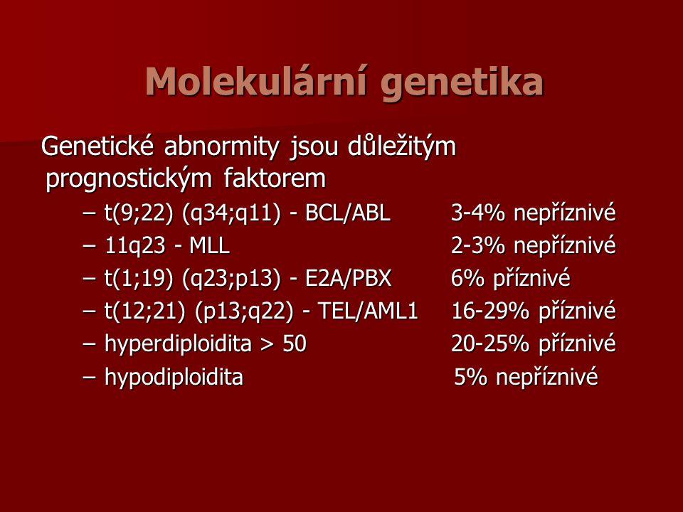 Genetické abnormity jsou důležitým prognostickým faktorem –t(9;22) (q34;q11) - BCL/ABL 3-4% nepříznivé –11q23 - MLL2-3% nepříznivé –t(1;19) (q23;p13) - E2A/PBX6% příznivé –t(12;21) (p13;q22) - TEL/AML116-29% příznivé –hyperdiploidita > 5020-25% příznivé –hypodiploidita 5% nepříznivé Molekulární genetika