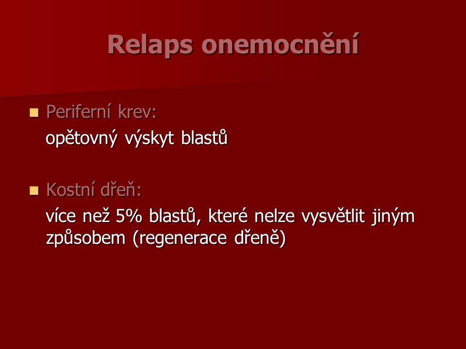 Relaps onemocnění Periferní krev: Periferní krev: opětovný výskyt blastů opětovný výskyt blastů Kostní dřeň: Kostní dřeň: více než 5% blastů, které nelze vysvětlit jiným způsobem (regenerace dřeně) více než 5% blastů, které nelze vysvětlit jiným způsobem (regenerace dřeně)