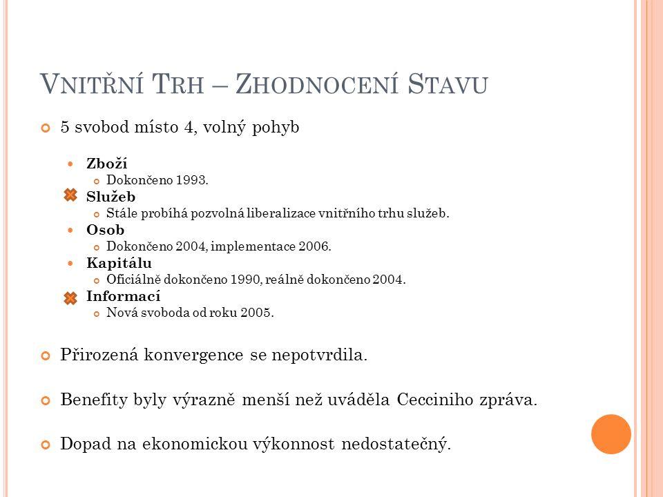 V NITŘNÍ T RH – Z HODNOCENÍ S TAVU 5 svobod místo 4, volný pohyb Zboží Dokončeno 1993.
