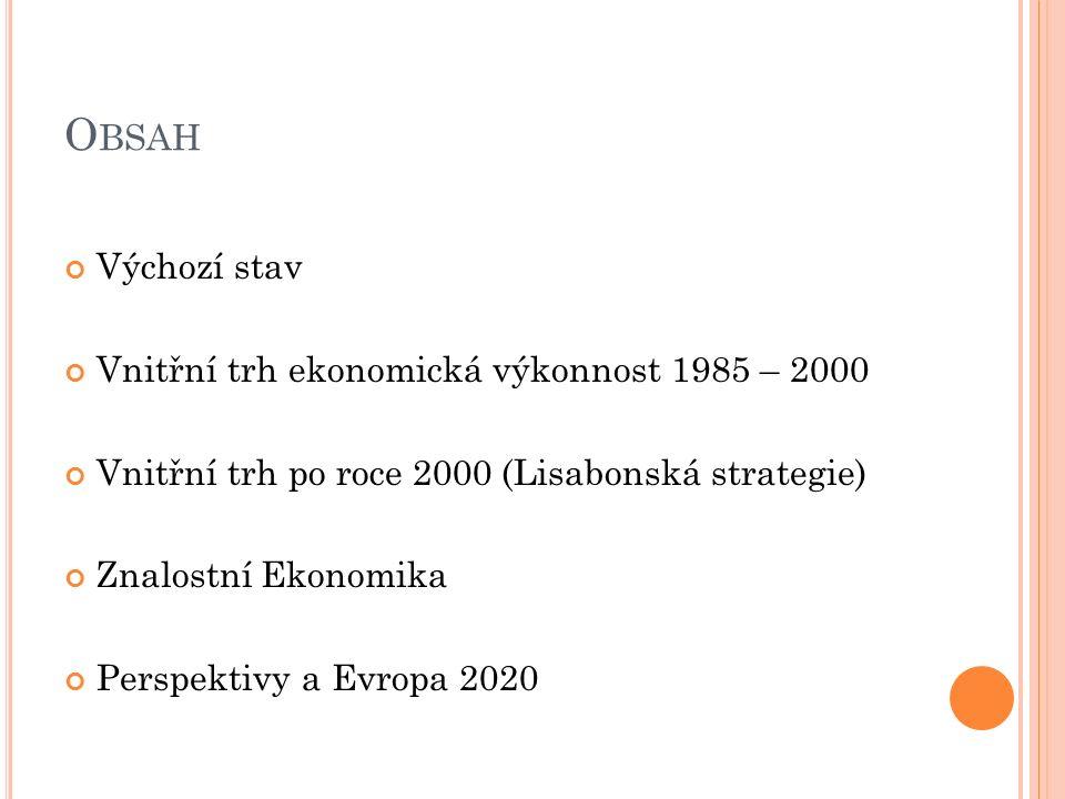 O BSAH Výchozí stav Vnitřní trh ekonomická výkonnost 1985 – 2000 Vnitřní trh po roce 2000 (Lisabonská strategie) Znalostní Ekonomika Perspektivy a Evropa 2020