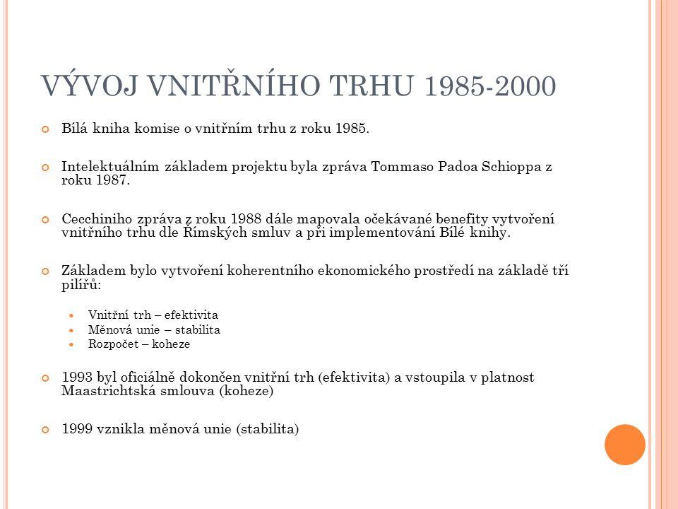 VÝVOJ VNITŘNÍHO TRHU 1985-2000 Bílá kniha komise o vnitřním trhu z roku 1985.
