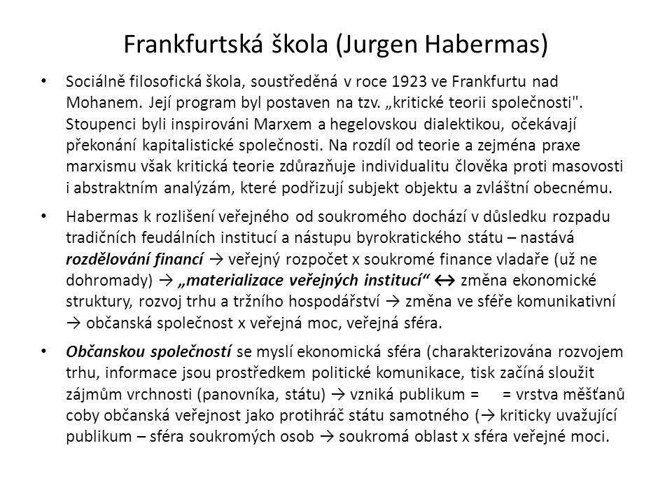 Frankfurtská škola (Jurgen Habermas) Sociálně filosofická škola, soustředěná v roce 1923 ve Frankfurtu nad Mohanem.