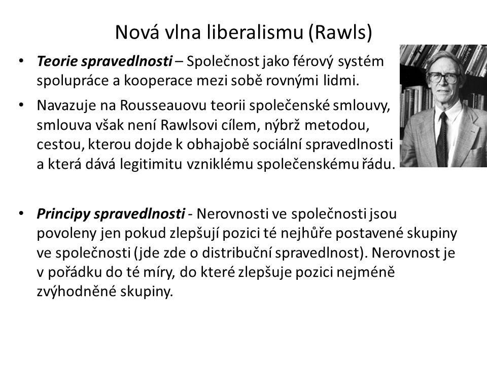 Nová vlna liberalismu (Rawls) Teorie spravedlnosti – Společnost jako férový systém spolupráce a kooperace mezi sobě rovnými lidmi.