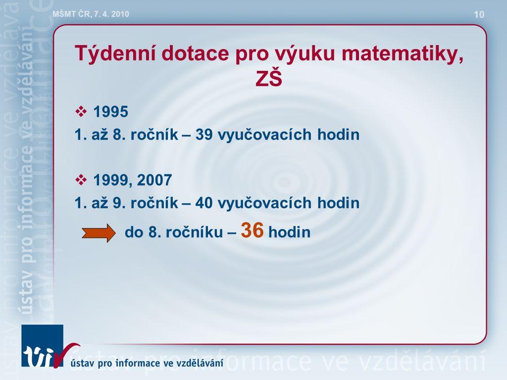 MŠMT ČR, 7. 4. 2010 10 Týdenní dotace pro výuku matematiky, ZŠ  1995 1.