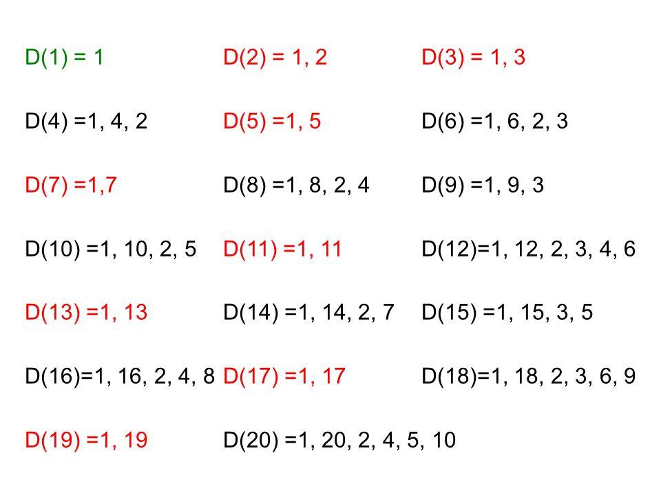 Prvočísla 2, 3, 5, 7, 11, 13, 17, 19 Tato čísla se nazývají PRVOČÍSLA.