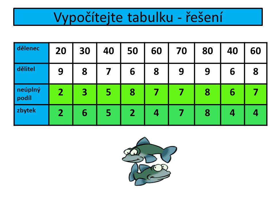 Vypočítejte tabulku - řešení dělenec 203040506070804060 dělitel 987689968 neúplný podíl 235877867 zbytek 265247844