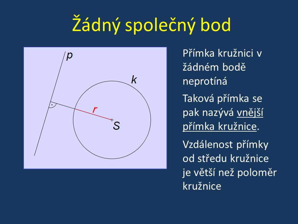 Žádný společný bod Přímka kružnici v žádném bodě neprotíná Vzdálenost přímky od středu kružnice je větší než poloměr kružnice Taková přímka se pak nazývá vnější přímka kružnice.