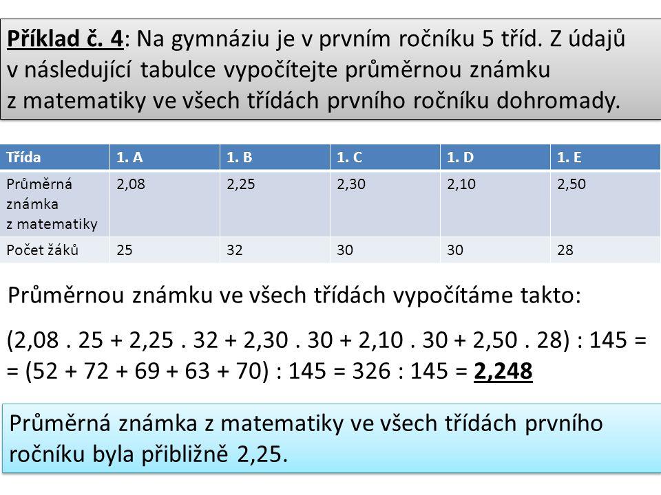Příklad č. 4: Na gymnáziu je v prvním ročníku 5 tříd. Z údajů v následující tabulce vypočítejte průměrnou známku z matematiky ve všech třídách prvního