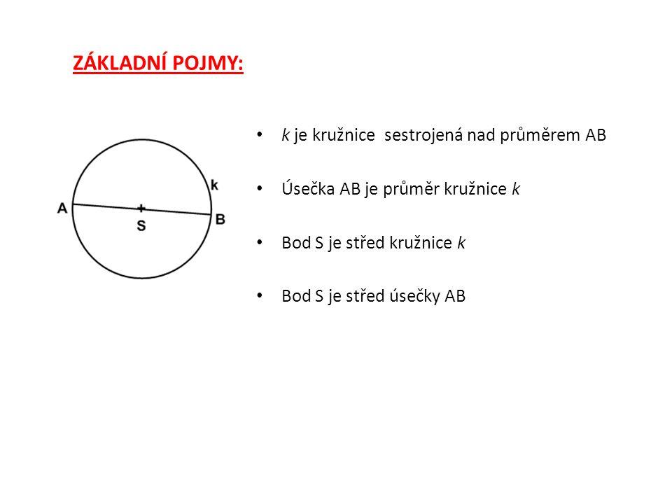 ZÁKLADNÍ POJMY: k je kružnice sestrojená nad průměrem AB Úsečka AB je průměr kružnice k Bod S je střed kružnice k Bod S je střed úsečky AB