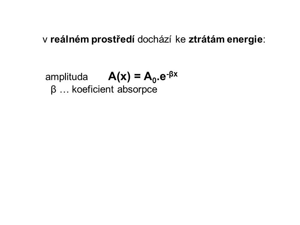 v reálném prostředí dochází ke ztrátám energie: amplituda A(x) = A 0.e -βx β … koeficient absorpce
