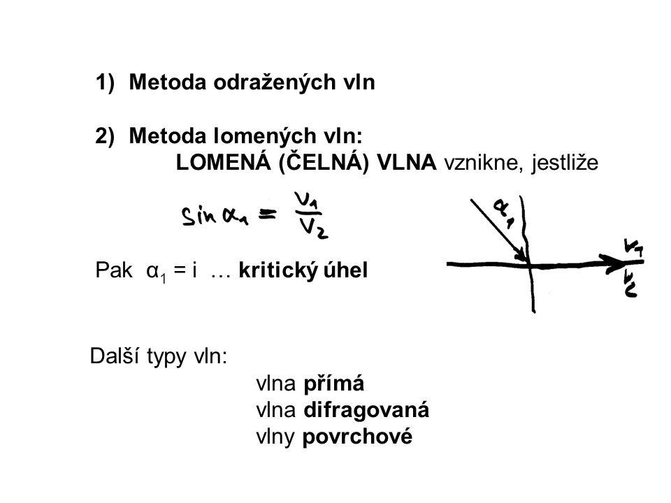 1)Metoda odražených vln 2)Metoda lomených vln: LOMENÁ (ČELNÁ) VLNA vznikne, jestliže Pak α 1 = i … kritický úhel Další typy vln: vlna přímá vlna difragovaná vlny povrchové