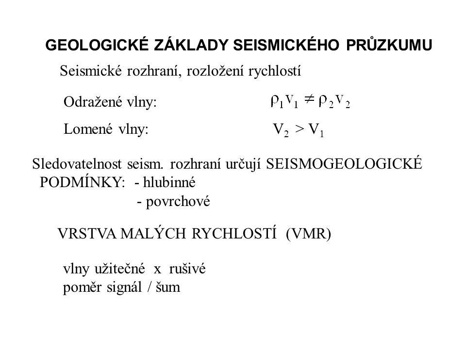 GEOLOGICKÉ ZÁKLADY SEISMICKÉHO PRŮZKUMU Seismické rozhraní, rozložení rychlostí Odražené vlny: Lomené vlny:V 2 > V 1 VRSTVA MALÝCH RYCHLOSTÍ (VMR) Sledovatelnost seism.