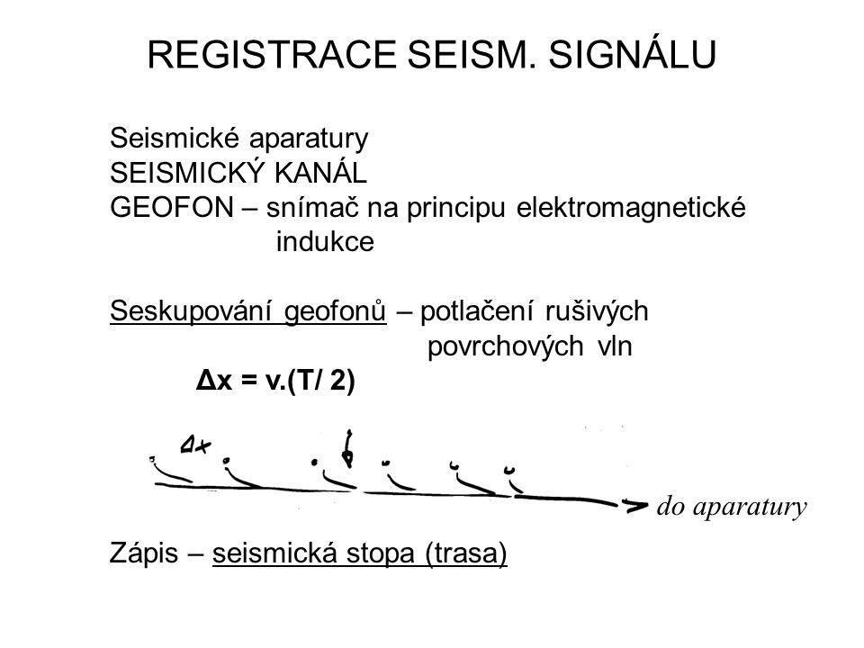 REGISTRACE SEISM.