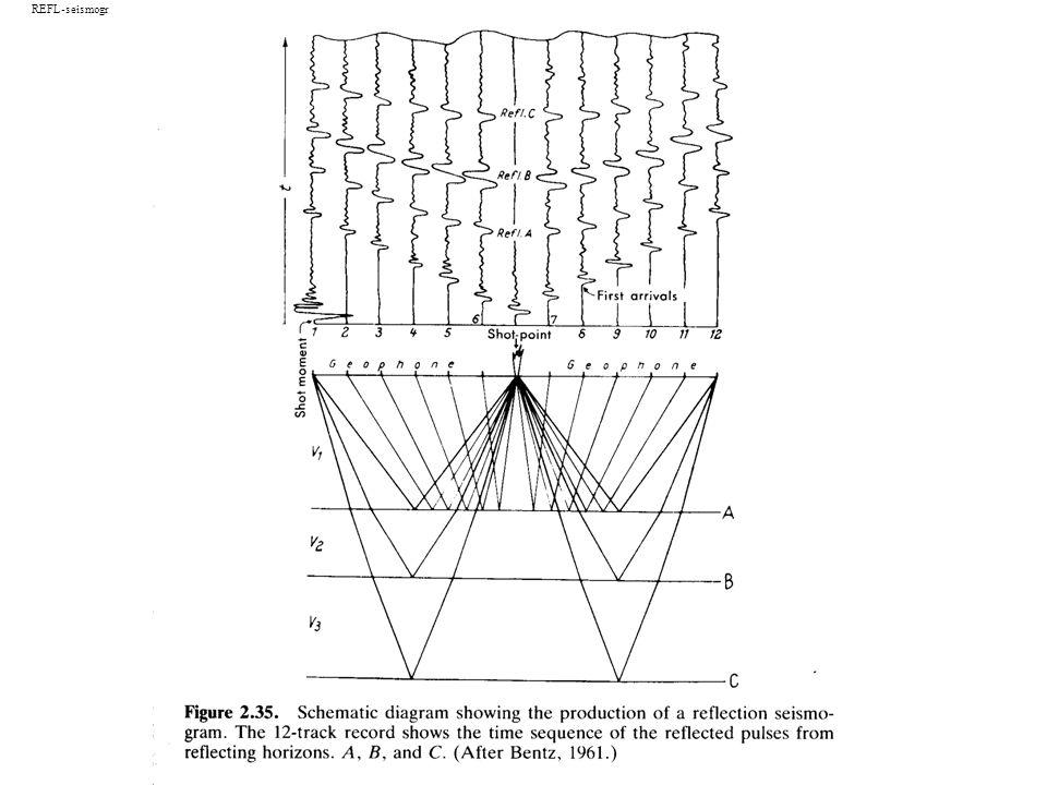 REFL-seismogr