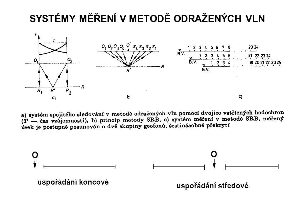 SYSTÉMY MĚŘENÍ V METODĚ ODRAŽENÝCH VLN uspořádání koncové uspořádání středové