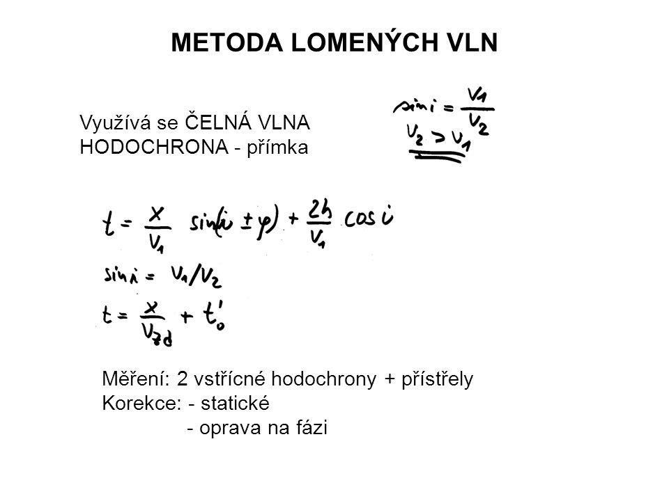 METODA LOMENÝCH VLN Využívá se ČELNÁ VLNA HODOCHRONA - přímka Měření: 2 vstřícné hodochrony + přístřely Korekce: - statické - oprava na fázi