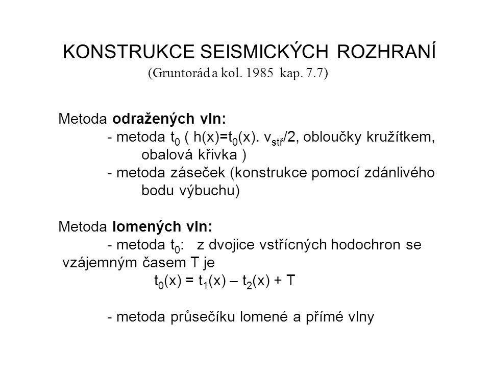 KONSTRUKCE SEISMICKÝCH ROZHRANÍ Metoda odražených vln: - metoda t 0 ( h(x)=t 0 (x).
