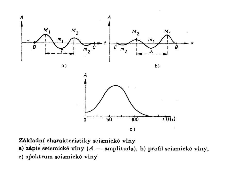 přímá vlna t = x / v 1 v1v1 v2v2