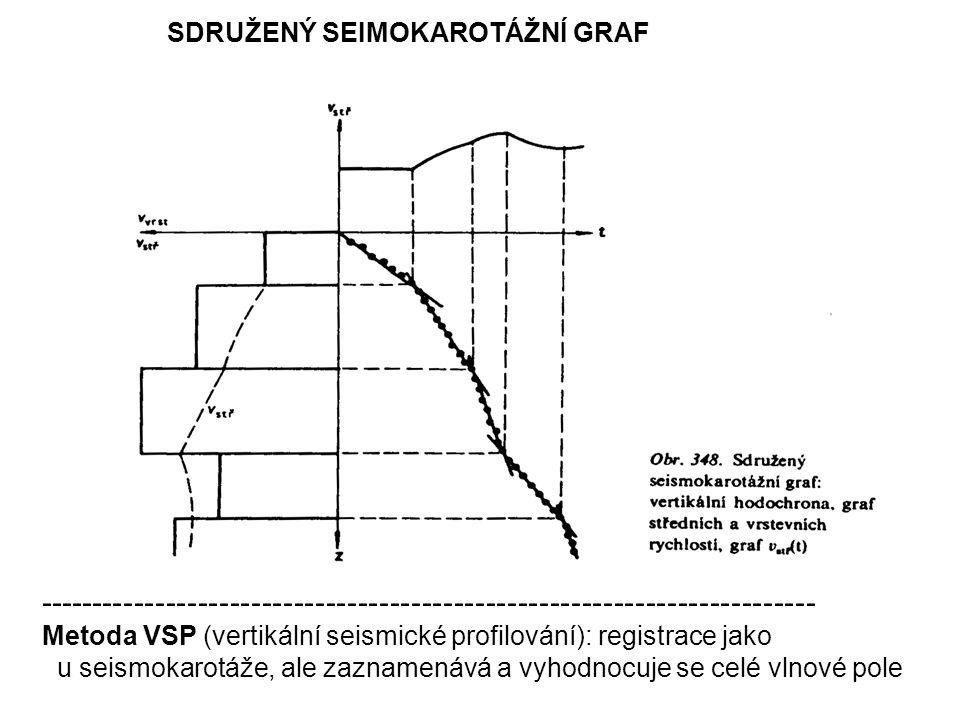 SDRUŽENÝ SEIMOKAROTÁŽNÍ GRAF ------------------------------------------------------------------------- Metoda VSP (vertikální seismické profilování): registrace jako u seismokarotáže, ale zaznamenává a vyhodnocuje se celé vlnové pole