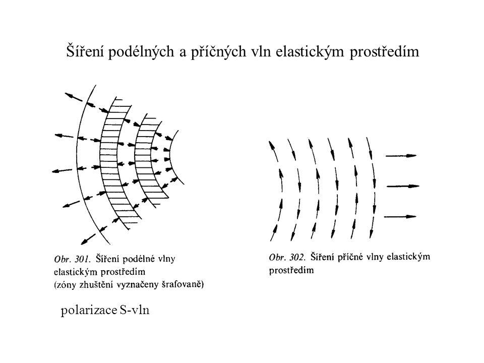 Šíření podélných a příčných vln elastickým prostředím polarizace S-vln