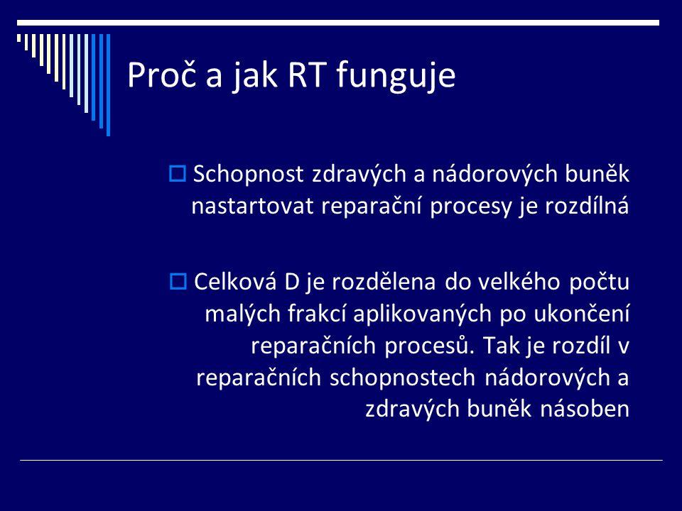 Proč a jak RT funguje  Schopnost zdravých a nádorových buněk nastartovat reparační procesy je rozdílná  Celková D je rozdělena do velkého počtu malých frakcí aplikovaných po ukončení reparačních procesů.