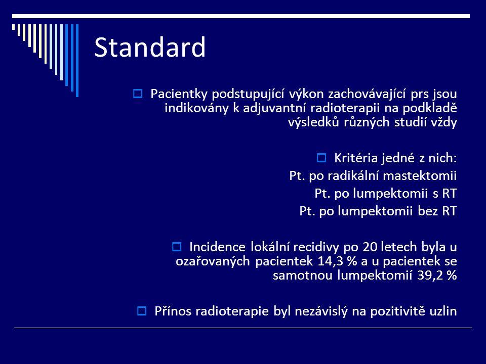 Standard  Pacientky podstupující výkon zachovávající prs jsou indikovány k adjuvantní radioterapii na podkladě výsledků různých studií vždy  Kritéria jedné z nich: Pt.