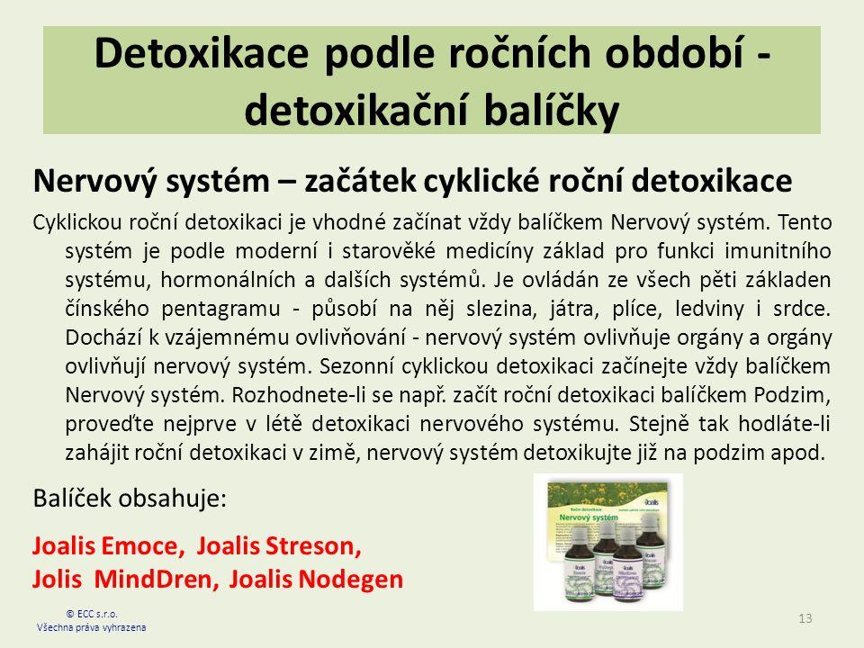 Detoxikace podle ročních období - detoxikační balíčky Nervový systém – začátek cyklické roční detoxikace Cyklickou roční detoxikaci je vhodné začínat vždy balíčkem Nervový systém.
